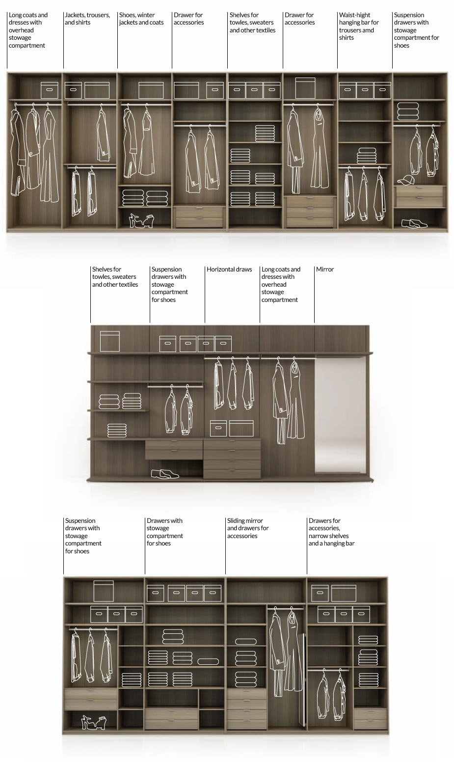 wardrobe-layouts